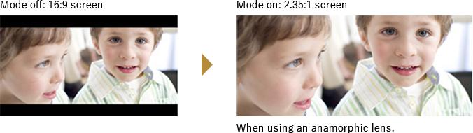 Anamorphic mode