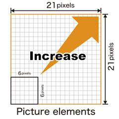 Picture elements